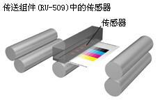柯尼卡美能达bizhub PRESS C7000/C6000产品报告