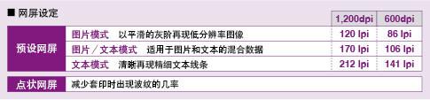 柯尼卡美能达黑白新品bizhub PRO 1200产品报告