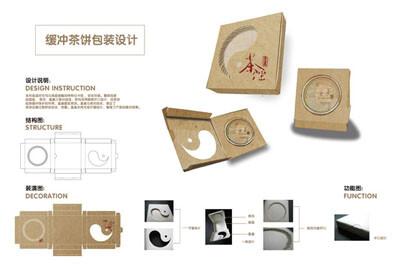 包装结构设计 包装结构设计大全 纸盒包装结构设计 创意包装结构设计